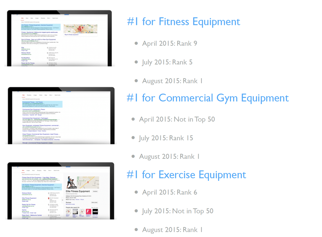 Life Fitness SEO services Melbourne