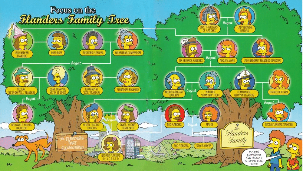 Melbourne Agency SEO Hierarchy & Content Family Tree