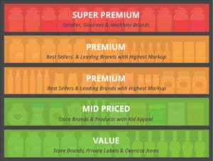 Organic Market Pricing Search Engine Optimisation Melbourne