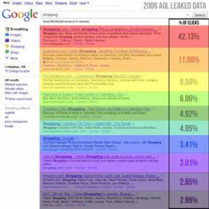 SERP Data Melbourne Search Engine Optimisation