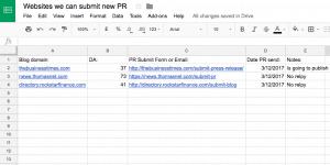 Find PR sites with SEO Melbourne
