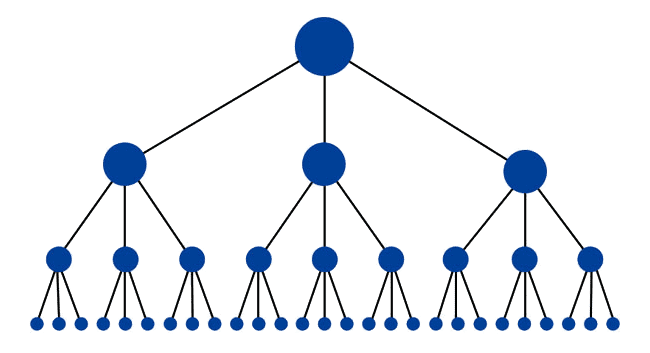 Tree Graph SEO Melbourne Small Business