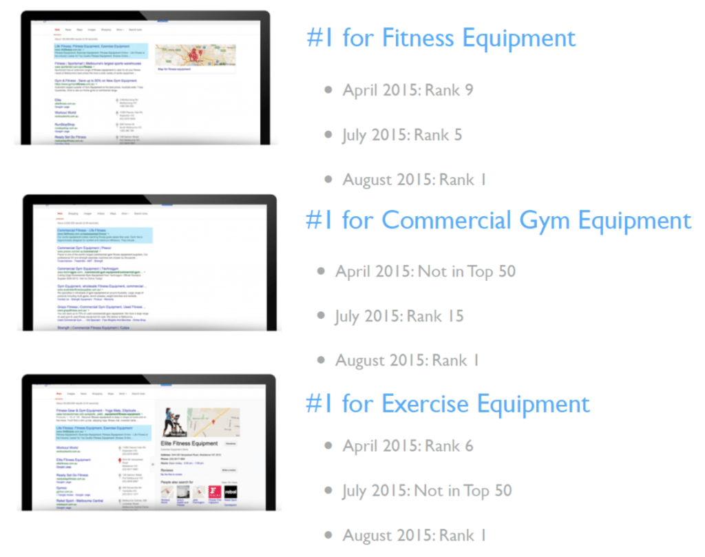 SEO Agency Melbourne Ranking Life Fitness