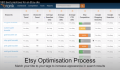 How To Implement SEO Best-Practices For An Etsy Site